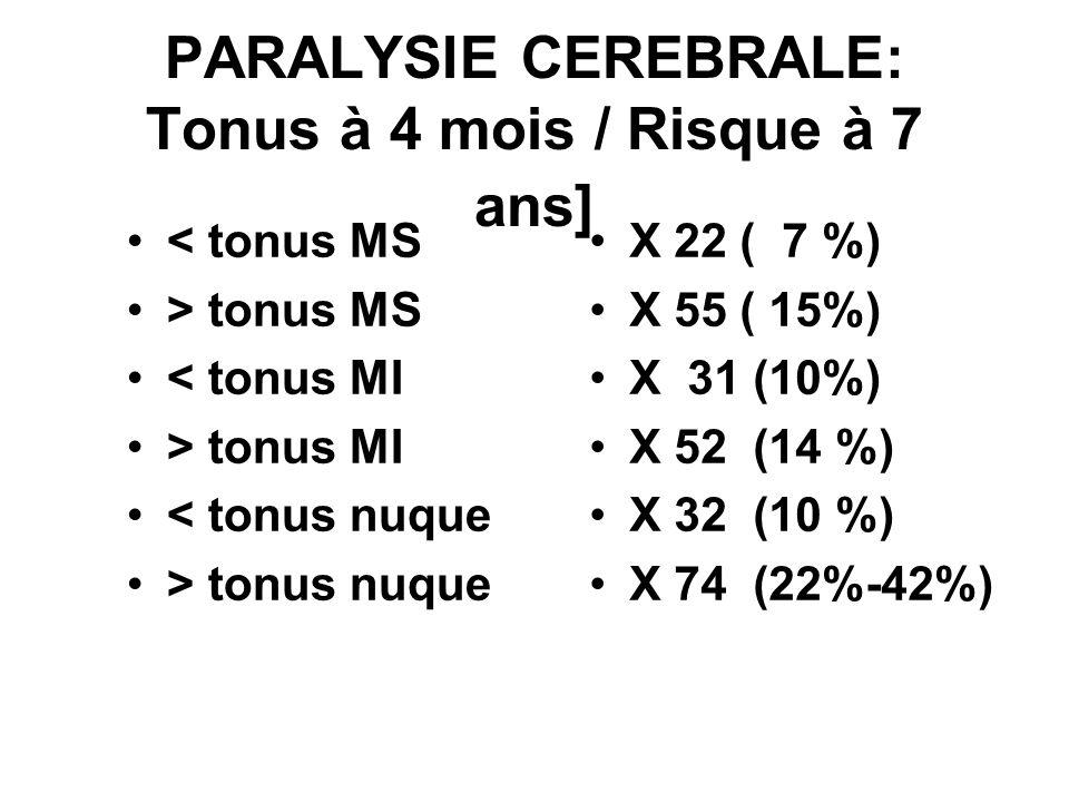PARALYSIE CEREBRALE: Tonus à 4 mois / Risque à 7 ans]